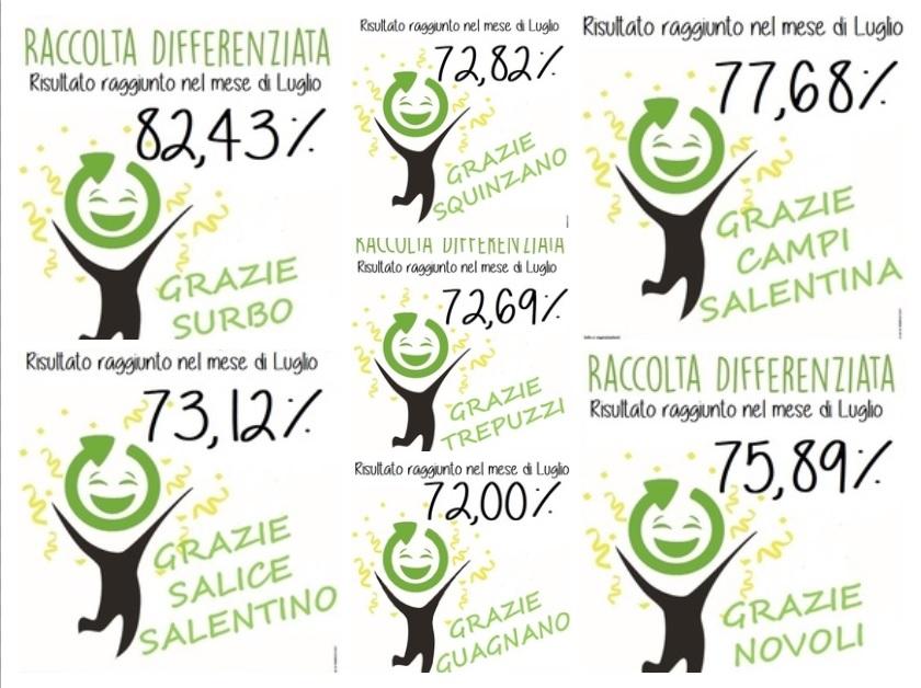 RISULTATI RACCOLTA DIFFERENZIATA ARO LE/1 NEL MESE DI LUGLIO 2018