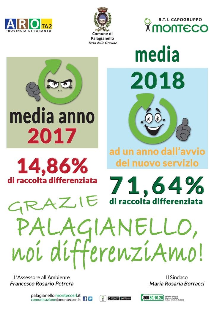 Palagianello: risultati raccolta differenziata ad un anno dell'avvio del nuovo servizio